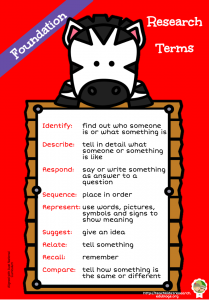 Foundation Research Terms Poster