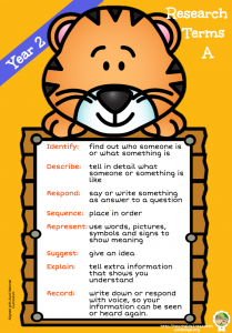 Year 2 Research Terminology Poster A