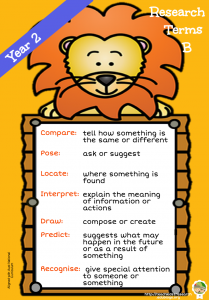 Year 2 Research Terminology Poster B